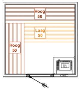 Sauna bouwpakket Rimala 3