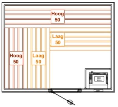 Sauna bouwpakket Rimala 4